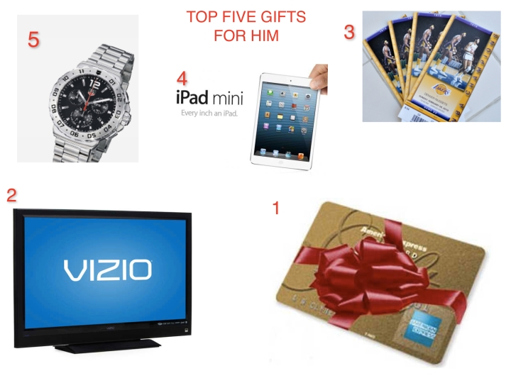 GIFTS4HIM